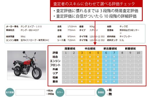 バイク査定評価について